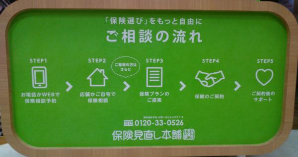 保険見直し本舗とは!!!